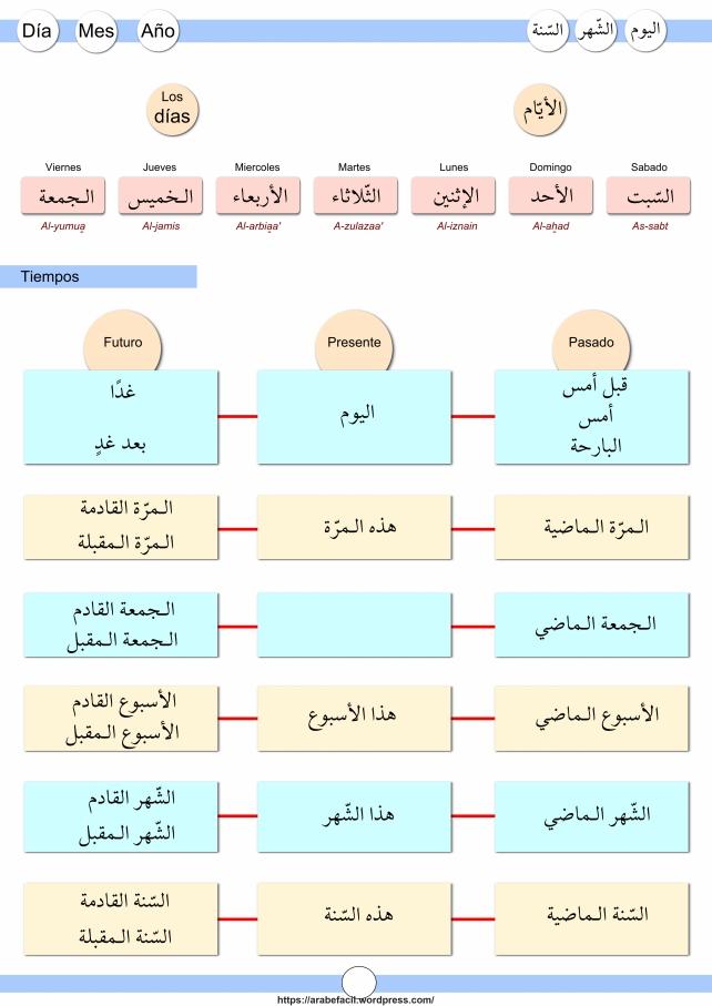 arabe facil-19